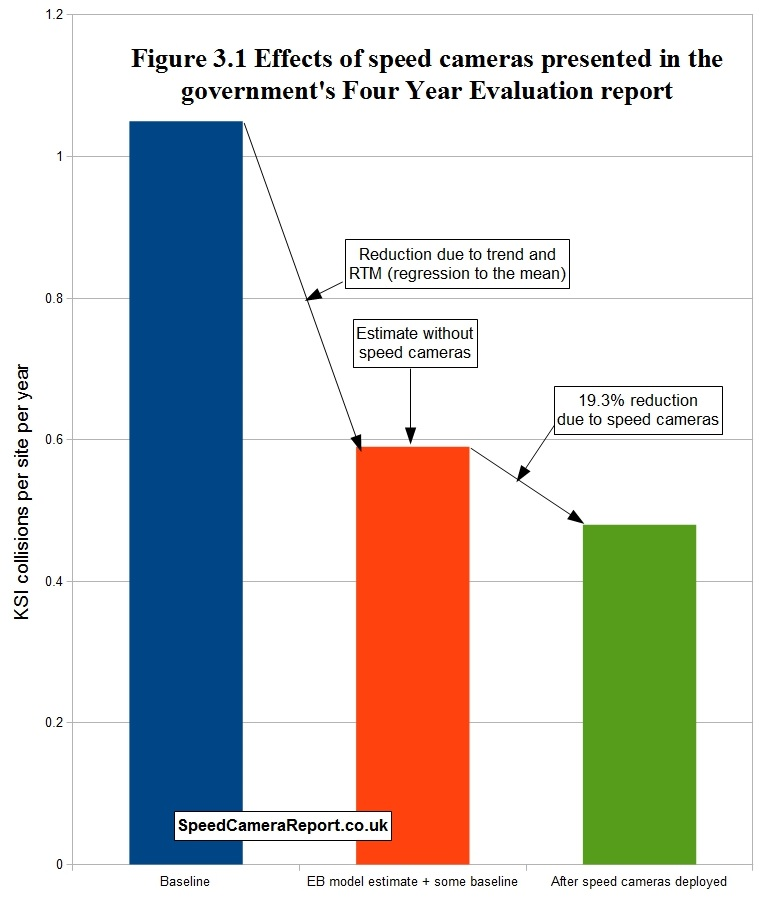 Government Reports